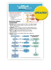 The Airway Card: EMS